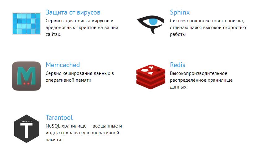 Список дополнительных сервисов Бегет
